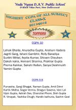 HIGHEST  CGPA OF ALL SUBJECT    CLASS-X  2011-2012