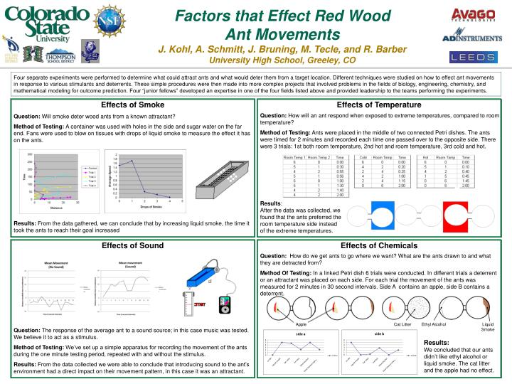 PPT - Factors that Effect Red Wood Ant Movements PowerPoint