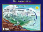 The Hydrologic Cycle nd.watergs/ukraine/english/pictures/watercycle.html