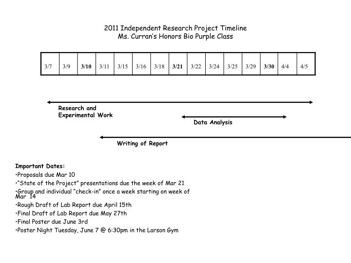 Ppt 2011 Independent Research Project Timeline Ms Currans Honors
