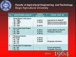 Fa culty of  Agricultural Engineering  and Technology