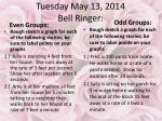 Tuesday May 13, 2014 Bell Ringer: