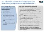 The Affordable Care Act Reduces Premium Cost