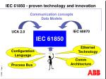 IEC 61850 - proven technology and innovation