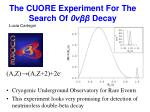 The CUORE Experiment For The Search Of 0 νββ Decay Lucia Cartegni