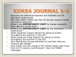 KOREA JOURNAL 1-6