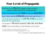 Four Levels of Propaganda