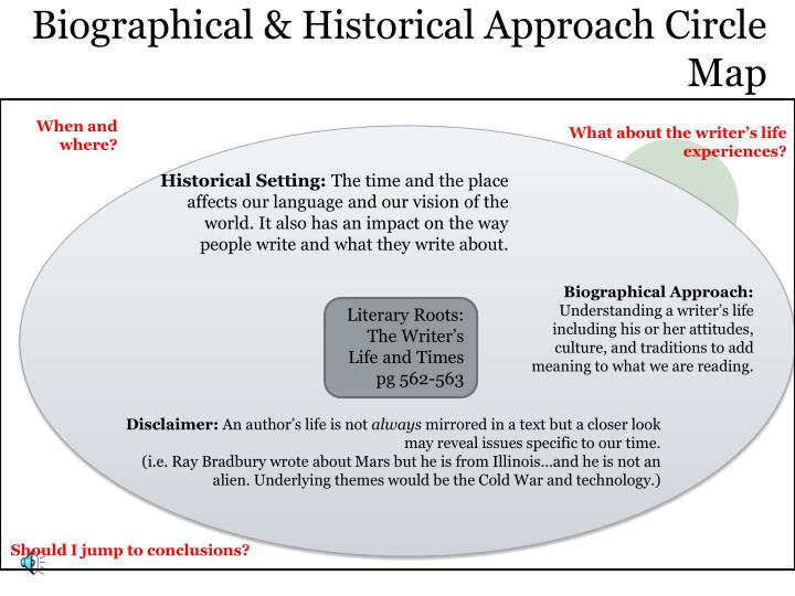 biographical historical approach circle map n.