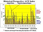 Historical Perspective: ACE Index