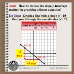 Aim: How do we use the slope/ y -intercept method in graphing a linear equation?