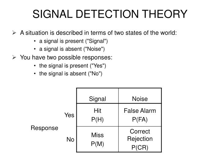 signal detection theory n.