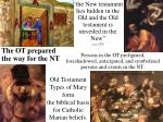 Old Testament Types of Mary form  the biblical basis for Catholic Marian beliefs.