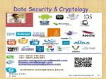 Data Security & Cryptology