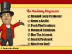 The Marketing Ringmaster