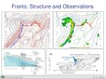 Fronts: Structure and Observations