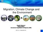 Migration, Climate Change and the Environment