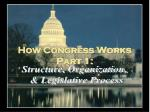 How Congress Works Part 1: