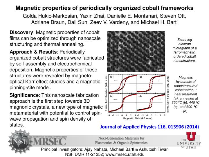 PPT - Journal of Applied Physics 116, 013906 (2014