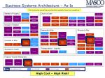 Business Systems Architecture – As-Is