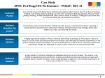Case Study JPMC Perf Engg CIG Performance – P06225 - BSC 21
