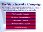 The Structure of a Campaign