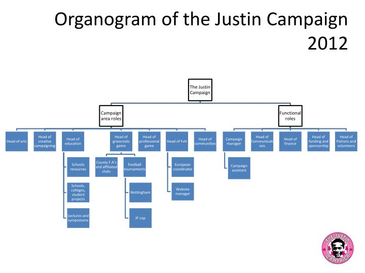 organogram of the justin campaign 2012 n.