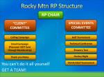 Rocky  Mtn  RP Structure