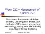 Week 02C – Management of 				  Quality  (Ch 2)