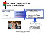 Our charge, our challenge and                               the proposed solution