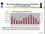 Norwegian Marine Insurance Statistics As of 31st December 2001