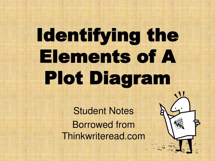 identifying the elements of a plot diagram n.