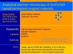 Analytical electron microscopy of SmFeTaN based permanent-magnet materials