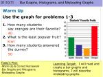 01/10/11 Bar Graphs, Histograms, and Misleading Graphs