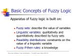 Basic Concepts of Fuzzy Logic