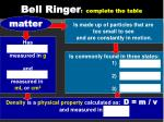 Bell Ringer : complete the table