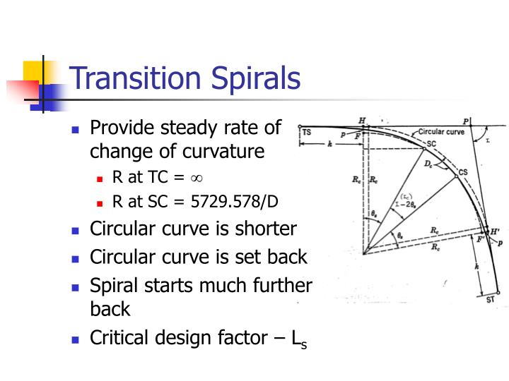transition spirals n.
