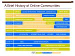 A Brief History of Online Communities