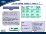 How to make a donation from the UK?