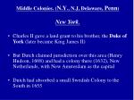 Middle Colonies. ( N.Y ., N.J, Delaware, Penn ) New York .