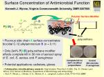 Surface Concentration of Antimicrobial Function