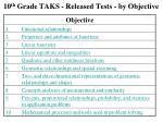 10 th  Grade TAKS - Released Tests - by Objective