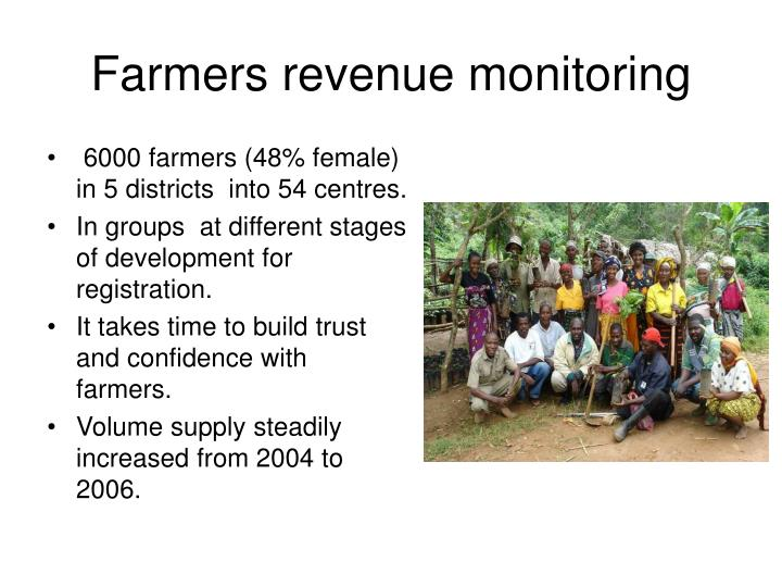 farmers revenue monitoring n.
