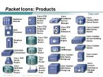 Packet  Icons: Products