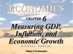 CHAPTER 6 Measuring GDP, Inflation, and Economic Growth