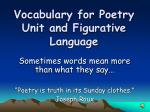 Vocabulary for Poetry Unit and Figurative Language