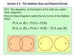 Section 5.3 - The Addition Rule and Disjoint Events