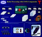 Radar Processing with COTS Components
