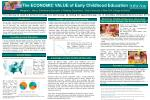 The ECONOMIC VALUE of Early Childhood Education
