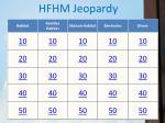 HFHM Jeopardy