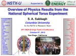 Overview of Physics Results from the National Spherical Torus Experiment